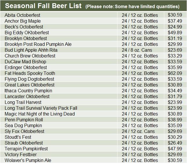 2014 Fall List